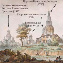Кваренги Два храма